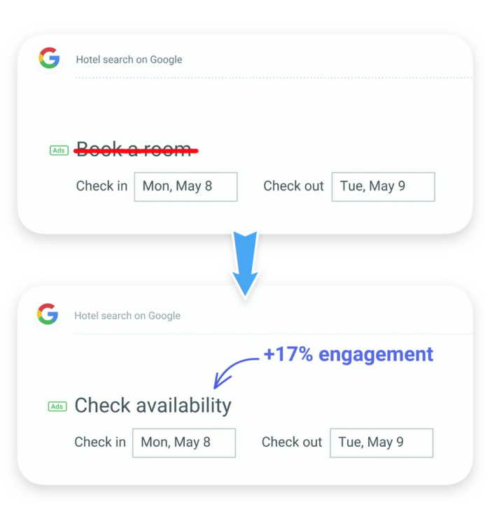 Google: Hotel - Check Availability vs Book Now